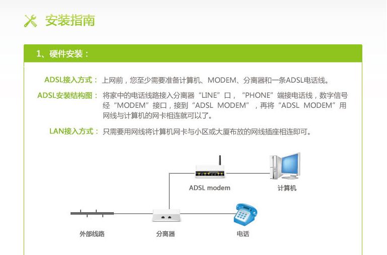 哈尔滨 家庭宽带 100元包月不限时 安装指南1.png