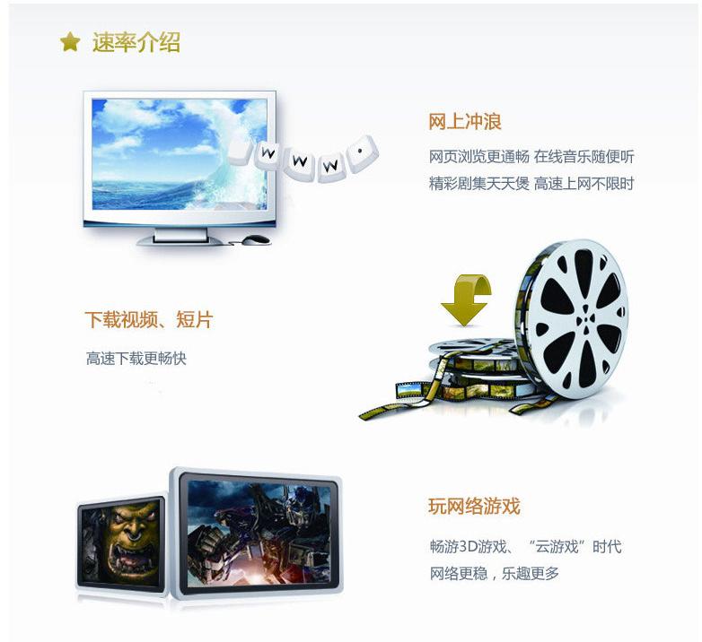 榆林光速包年1080元速率介绍.png