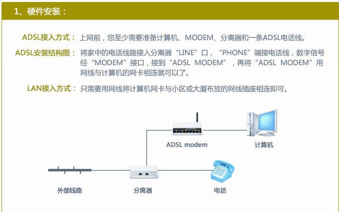 咸阳光速包年720元6M安装指南1.png