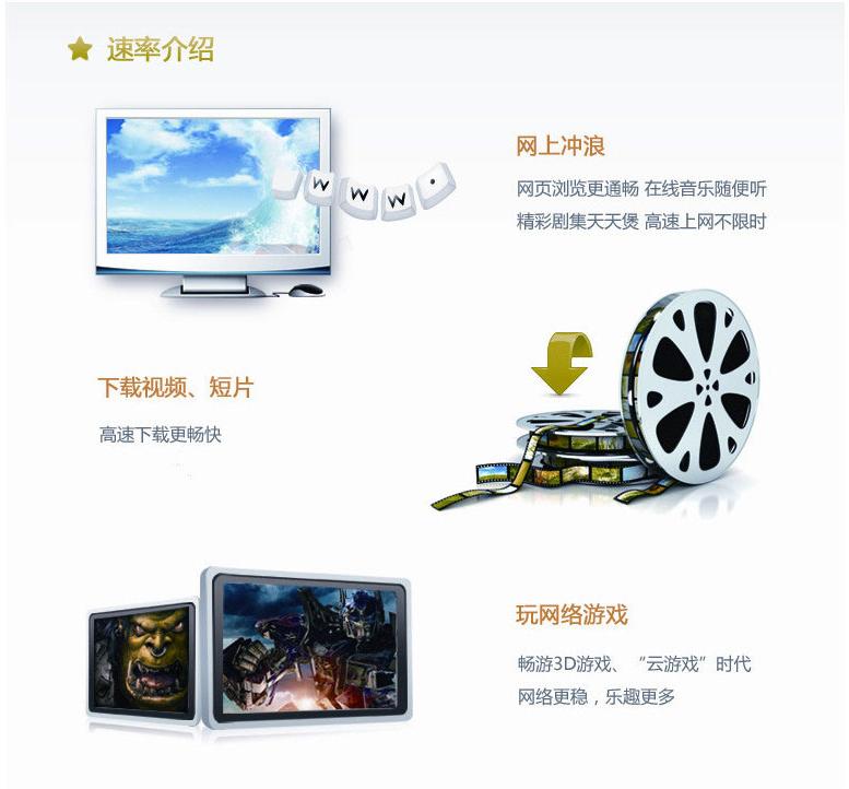 汉中优速包年720元6M(LAN)速率介绍.png