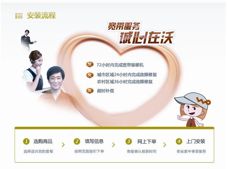 汉中光速包年720元6M安装流程.png