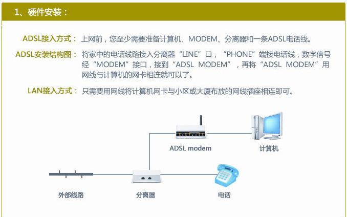 渭南光速包年1080元安装指南1.png