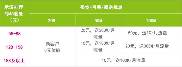 湛江移动宽带资费1.png