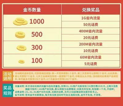 每天坚持做这事,50元话费等你免费拿! (2).jpg
