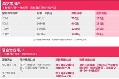 【省钱妙招】宽带费存10个月送2个月!200M一年仅需1400!1.jpg