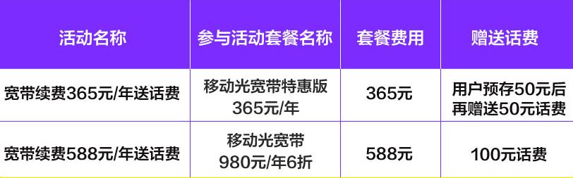 中卫续费优惠.png