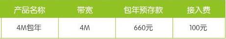 中国联通宁夏固原山宽带套餐资费.png