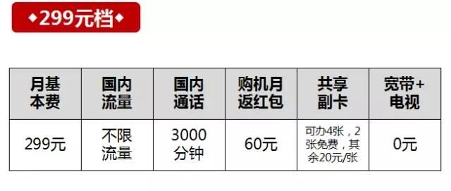520,WIFI终结者,流量不限量! (2).jpg