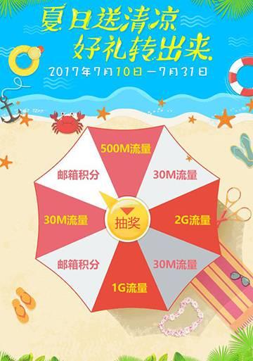 夏日送清凉,最高2G流量免费抽!.jpg