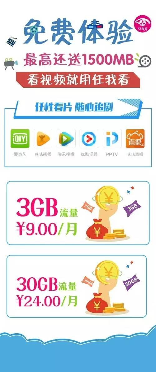 1.5GB流量人人有份,请奔走相告!.jpg