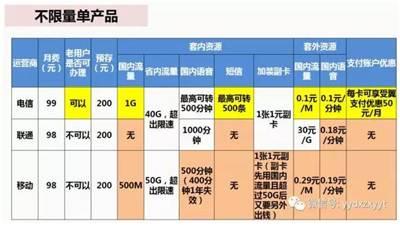 益阳电信 (5).jpg