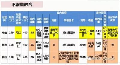 益阳电信 (6).jpg