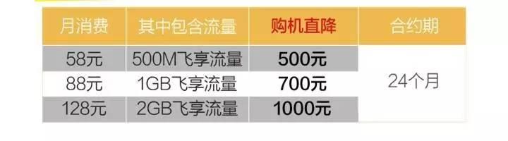 买手机认准移动4G+,最高便宜1000元+72G流量!.jpg
