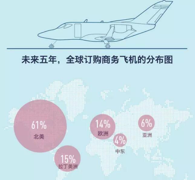 商务飞机分布图.jpg