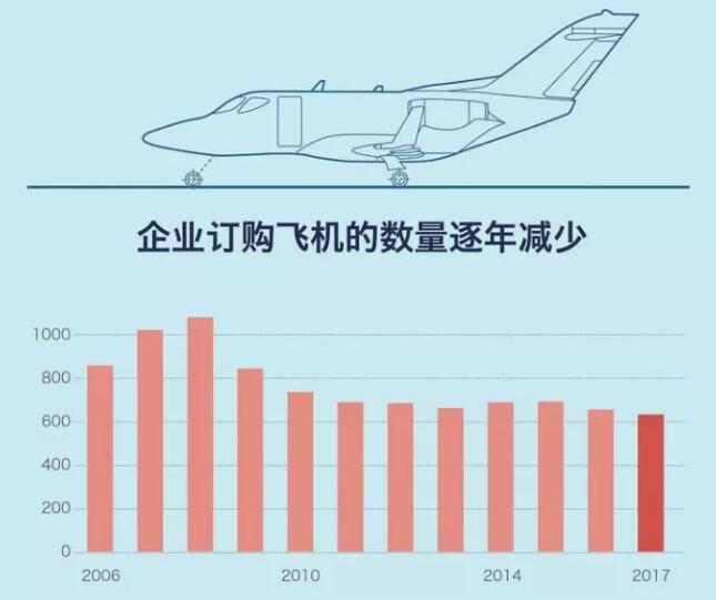 企业订购私人飞机.jpg