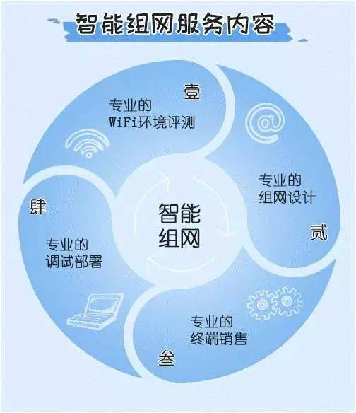 郑州电信3