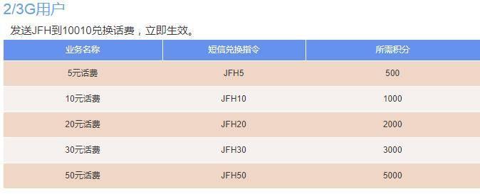 扬州联通3G查询