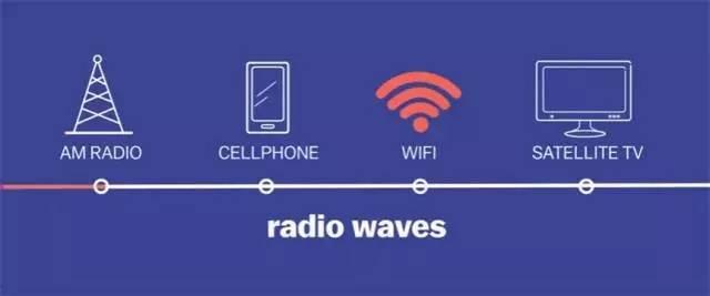 无线网信号