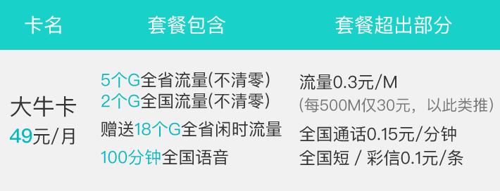 广元电信手机号