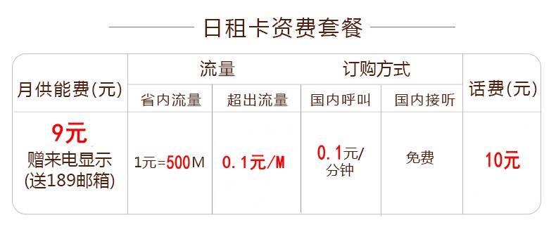 湘潭电信日租卡套餐