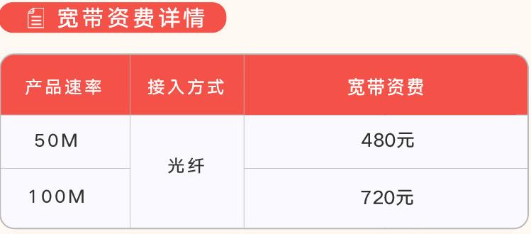 扬州联通宽带.png