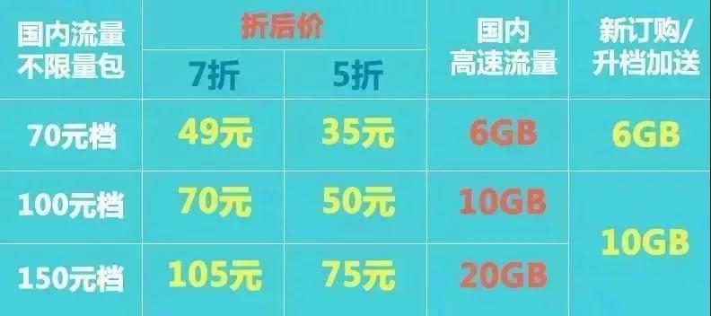 上海手机靓号