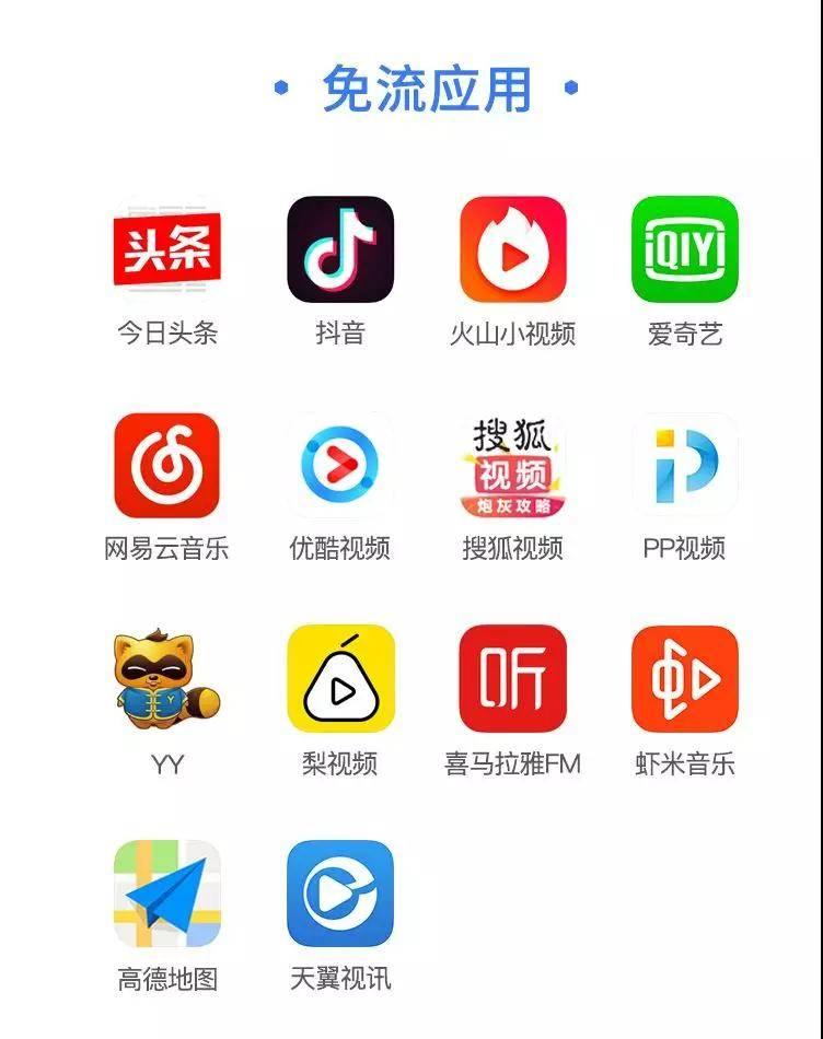 上海电信靓号