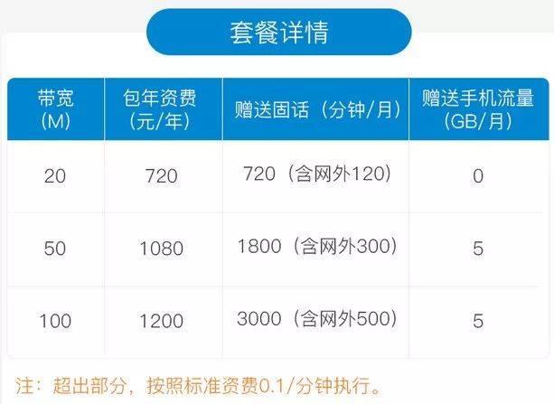 广州企业宽带
