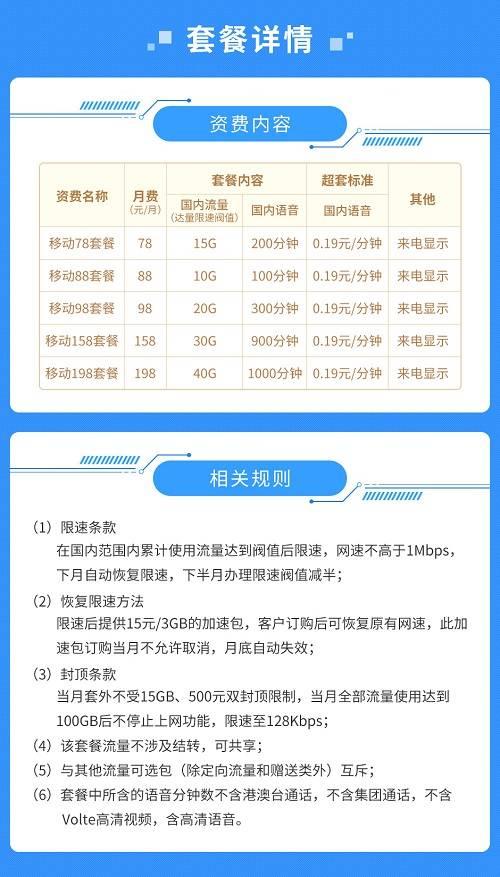 长春移动大流量系列套餐(78元-198元)