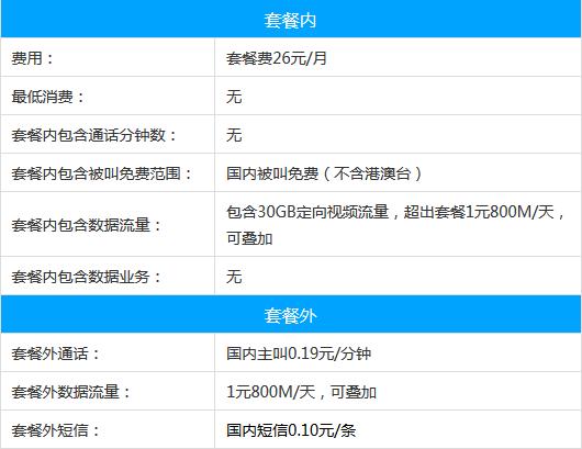 徐州日租卡