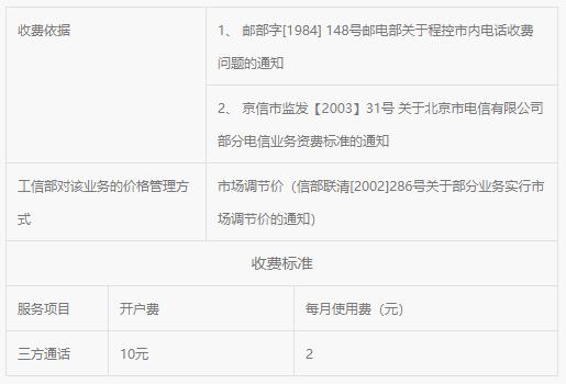多方通话(手机).png