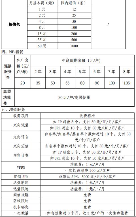 徐州电信物联网资费