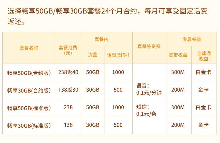 广州移动畅享套餐(标准)138元.png