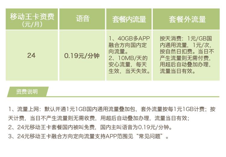广州移动王卡套餐24元.png