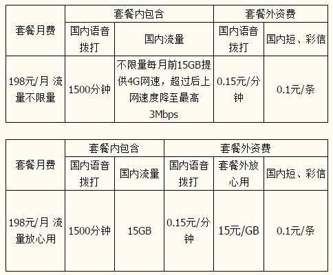 北京网通宽带套餐_北京联通套餐资费-北京联通套餐资费介绍2020【北京集号吧】