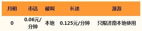 济南联通公话卡.jpg
