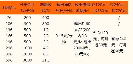 青岛4G全国资费.jpg