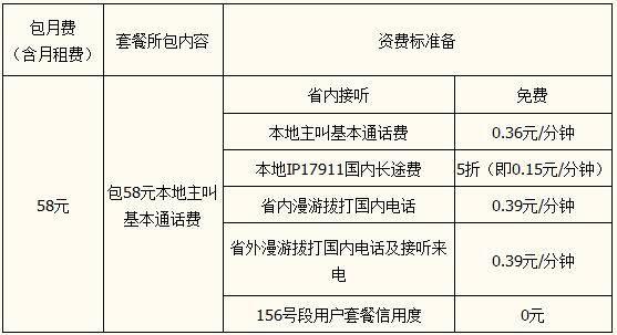 东莞联通世界风省内王.jpg