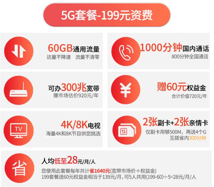 连云港电信5G套餐-199元