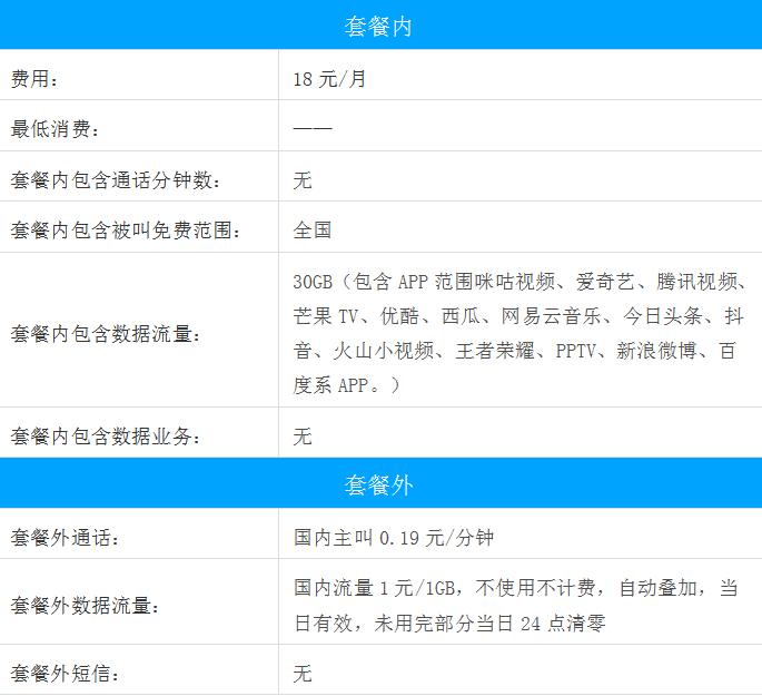 深圳移动王卡18.png
