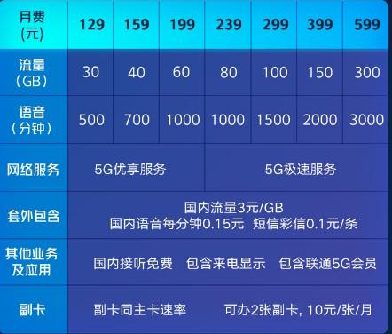 联通5G.png